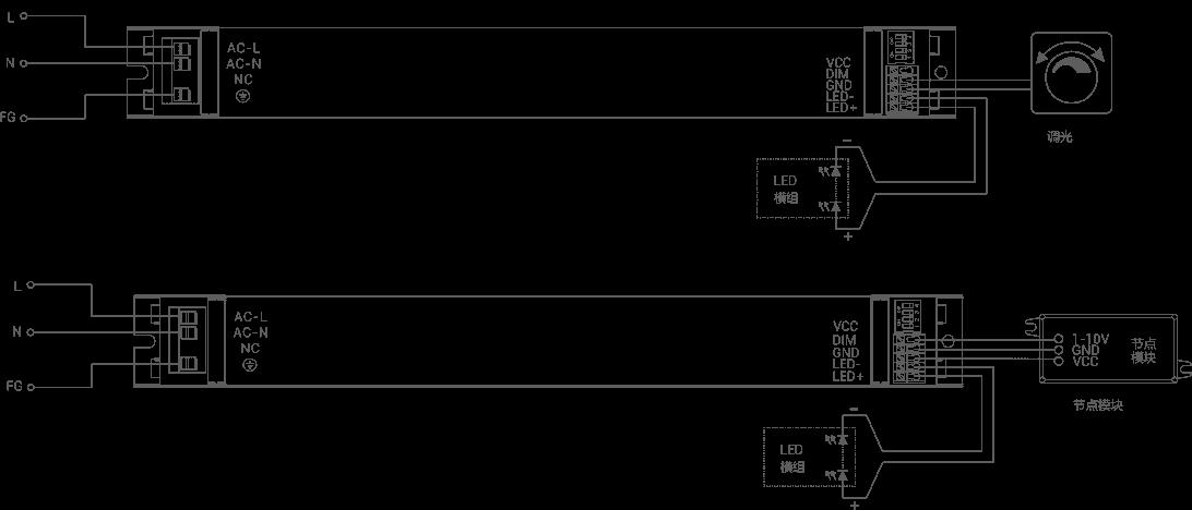 CC Linear dimmable driver-CJL