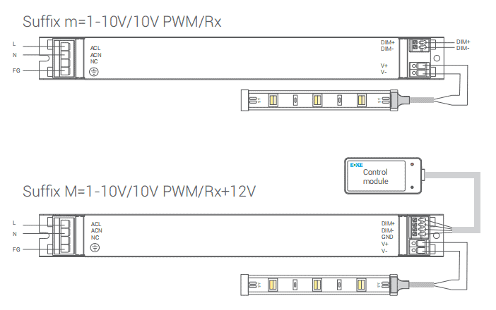 Non-dimmable driver LGV series
